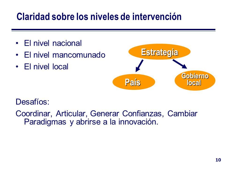 10 Claridad sobre los niveles de intervención El nivel nacional El nivel mancomunado El nivel local Desafíos: Coordinar, Articular, Generar Confianzas