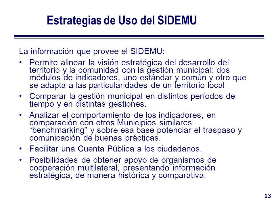 13 Estrategias de Uso del SIDEMU La información que provee el SIDEMU: Permite alinear la visión estratégica del desarrollo del territorio y la comunid
