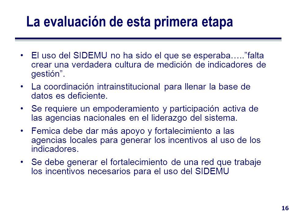 16 La evaluación de esta primera etapa El uso del SIDEMU no ha sido el que se esperaba…..falta crear una verdadera cultura de medición de indicadores