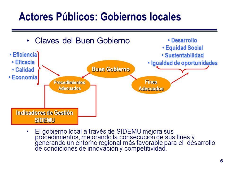 6 Actores Públicos: Gobiernos locales Claves del Buen Gobierno El gobierno local a través de SIDEMU mejora sus procedimientos, mejorando la consecució
