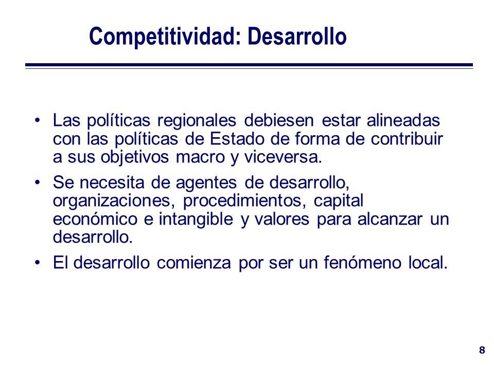 8 Competitividad: Desarrollo Las políticas regionales debiesen estar alineadas con las políticas de Estado de forma de contribuir a sus objetivos macr