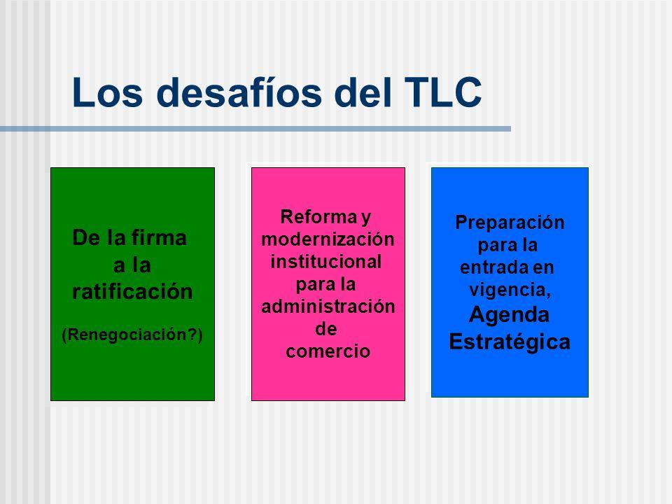 Los desafíos del TLC De la firma a la ratificación (Renegociación?) De la firma a la ratificación (Renegociación?) Reforma y modernización institucion
