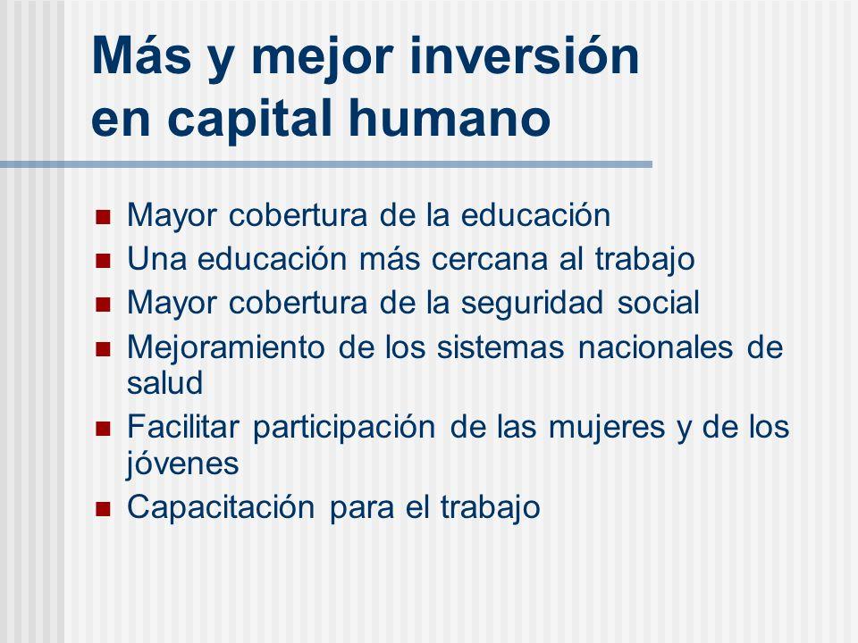 Más y mejor inversión en capital humano Mayor cobertura de la educación Una educación más cercana al trabajo Mayor cobertura de la seguridad social Me
