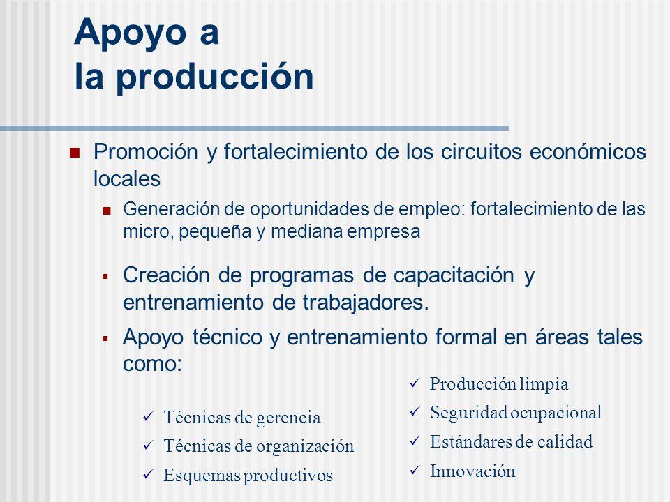 Apoyo a la producción Promoción y fortalecimiento de los circuitos económicos locales Generación de oportunidades de empleo: fortalecimiento de las mi