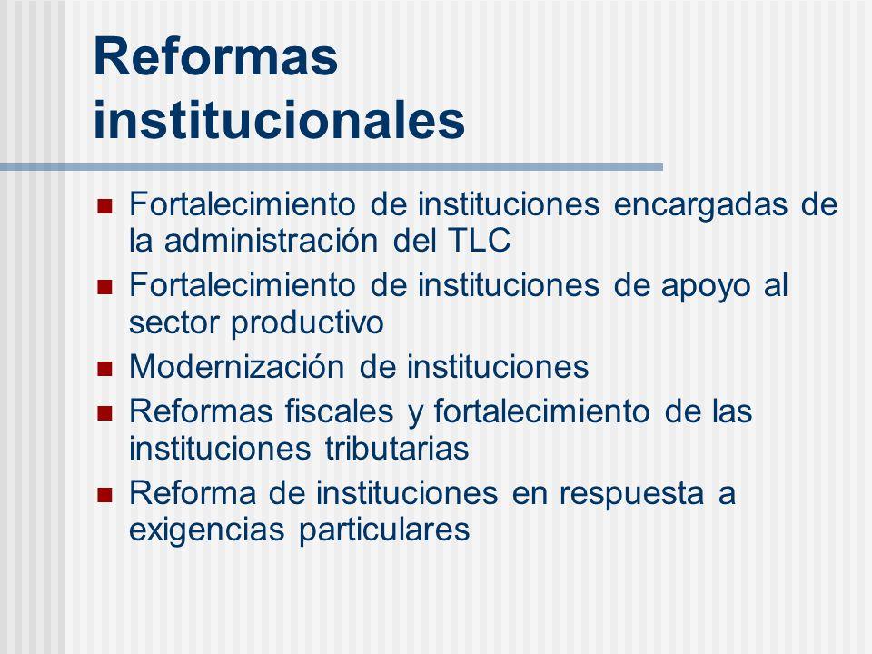 Reformas institucionales Fortalecimiento de instituciones encargadas de la administración del TLC Fortalecimiento de instituciones de apoyo al sector
