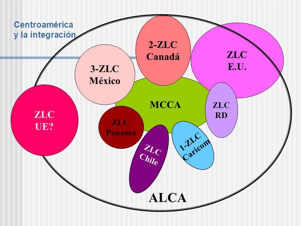 MCCA 3-ZLC México ZLC E.U. 2-ZLC Canadá ZLC Panamá ZLC RD 1-ZLC Caricom ZLC Chile ALCA Centroamérica y la integración ZLC UE?