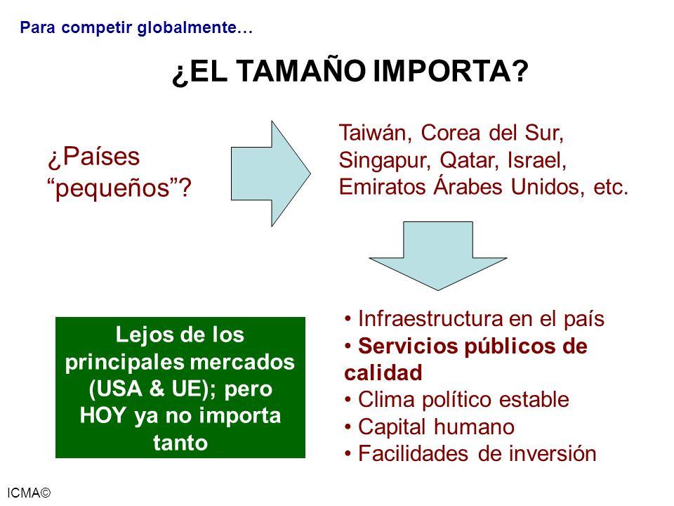 ICMA© ¿EL TAMAÑO IMPORTA? ¿Países pequeños? Taiwán, Corea del Sur, Singapur, Qatar, Israel, Emiratos Árabes Unidos, etc. Para competir globalmente… Le