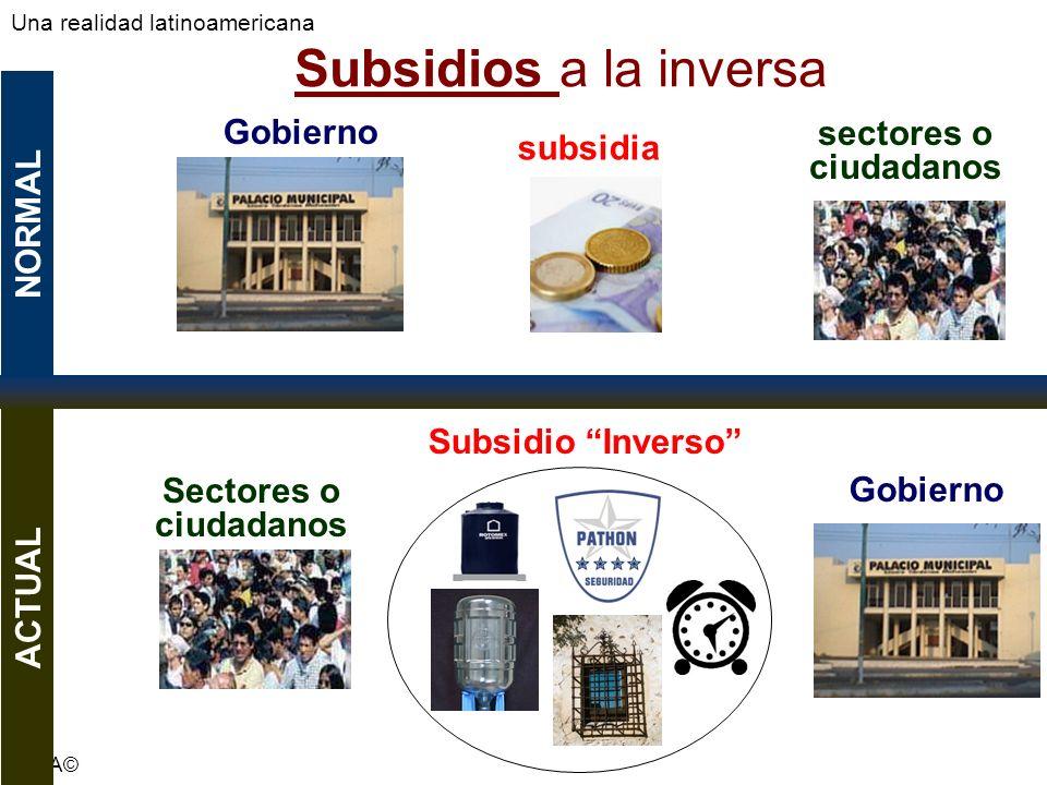 ICMA© Subsidios a la inversa NORMAL ACTUAL Gobierno Subsidio Inverso sectores o ciudadanos Sectores o ciudadanos Una realidad latinoamericana subsidia