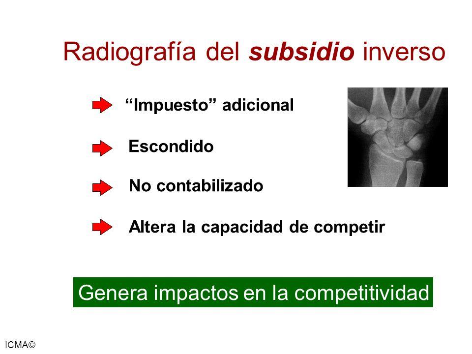 ICMA© Radiografía del subsidio inverso Genera impactos en la competitividad Impuesto adicional Escondido No contabilizado Altera la capacidad de compe