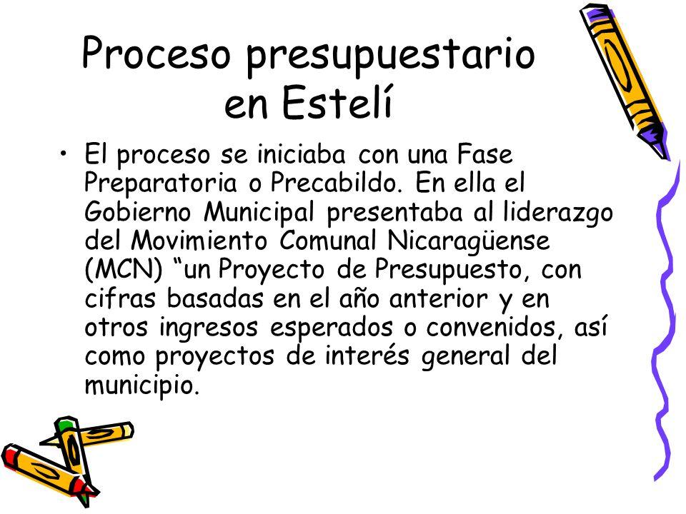 Proceso presupuestario en Estelí El proceso se iniciaba con una Fase Preparatoria o Precabildo. En ella el Gobierno Municipal presentaba al liderazgo