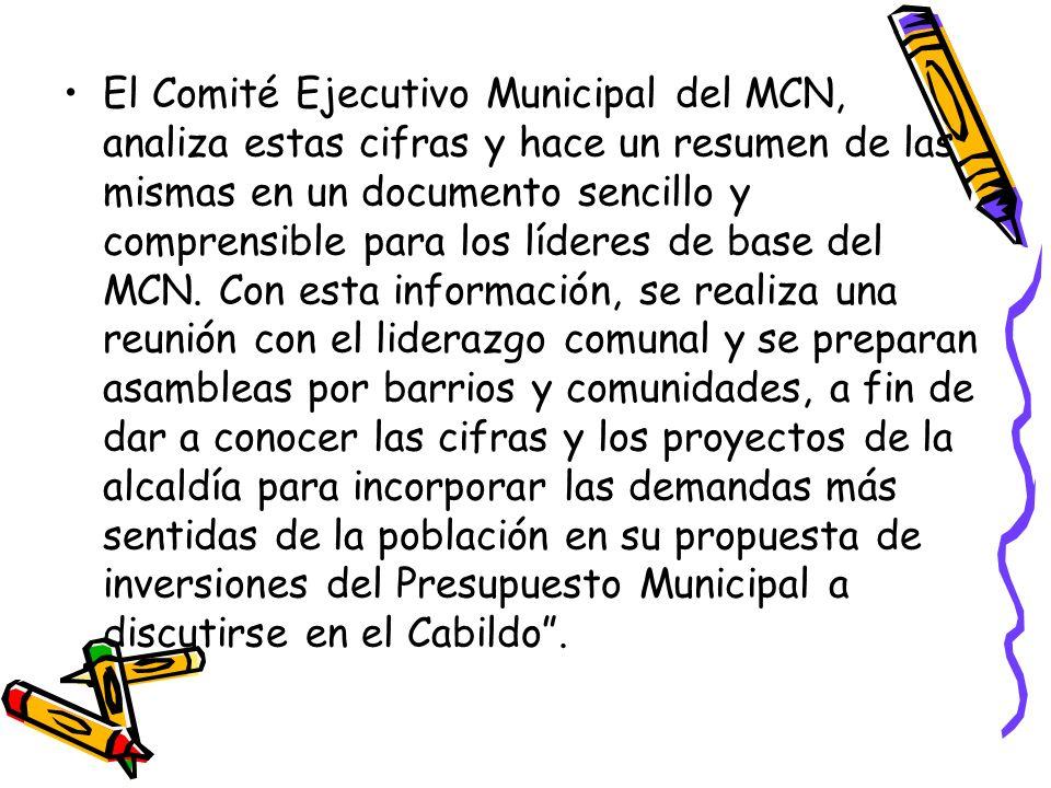 El Comité Ejecutivo Municipal del MCN, analiza estas cifras y hace un resumen de las mismas en un documento sencillo y comprensible para los líderes d