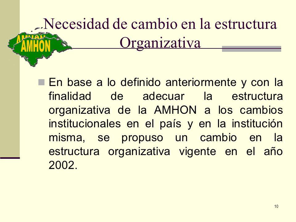 10 Necesidad de cambio en la estructura Organizativa En base a lo definido anteriormente y con la finalidad de adecuar la estructura organizativa de l