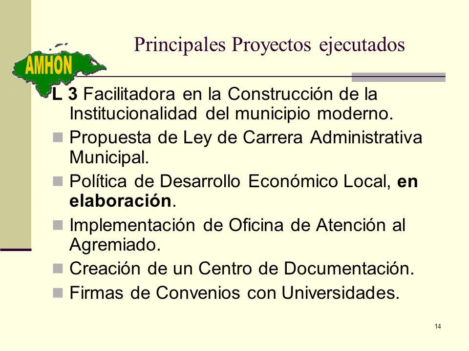 14 Principales Proyectos ejecutados L 3 Facilitadora en la Construcción de la Institucionalidad del municipio moderno. Propuesta de Ley de Carrera Adm