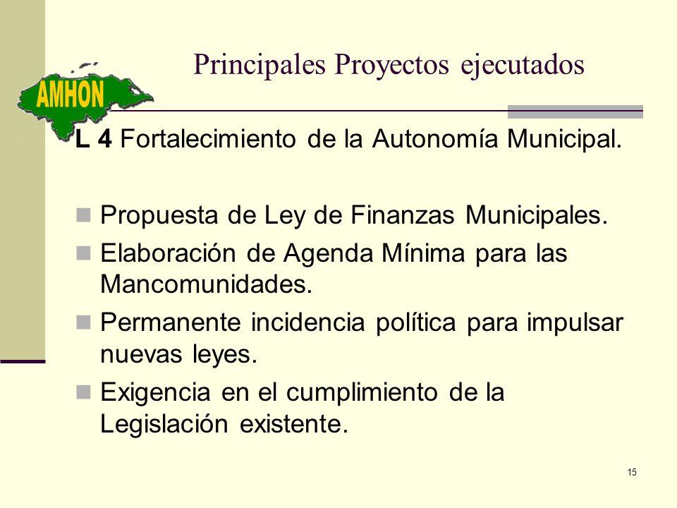 15 Principales Proyectos ejecutados L 4 Fortalecimiento de la Autonomía Municipal. Propuesta de Ley de Finanzas Municipales. Elaboración de Agenda Mín