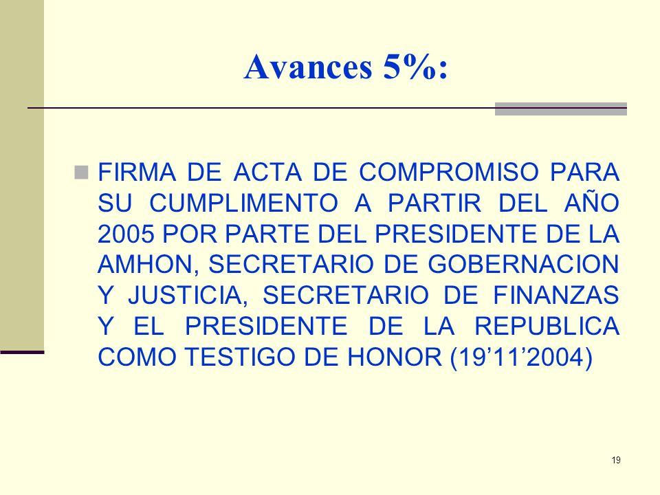 19 Avances 5%: FIRMA DE ACTA DE COMPROMISO PARA SU CUMPLIMENTO A PARTIR DEL AÑO 2005 POR PARTE DEL PRESIDENTE DE LA AMHON, SECRETARIO DE GOBERNACION Y