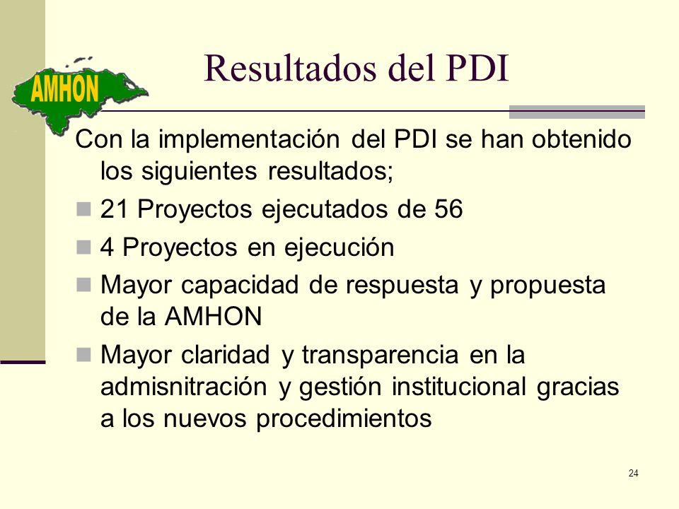 24 Resultados del PDI Con la implementación del PDI se han obtenido los siguientes resultados; 21 Proyectos ejecutados de 56 4 Proyectos en ejecución