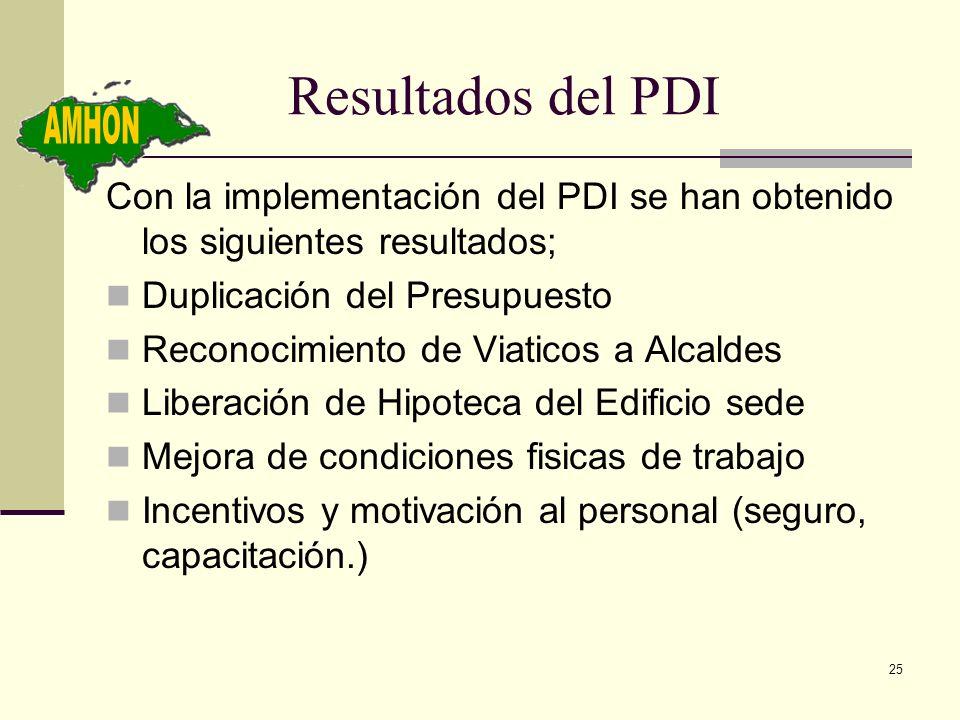 25 Resultados del PDI Con la implementación del PDI se han obtenido los siguientes resultados; Duplicación del Presupuesto Reconocimiento de Viaticos
