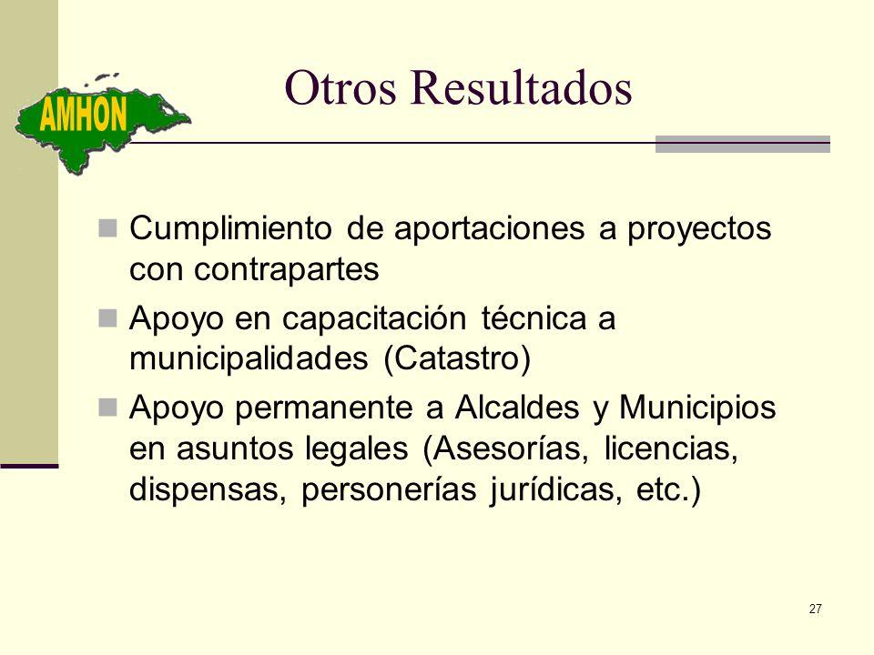 27 Otros Resultados Cumplimiento de aportaciones a proyectos con contrapartes Apoyo en capacitación técnica a municipalidades (Catastro) Apoyo permane