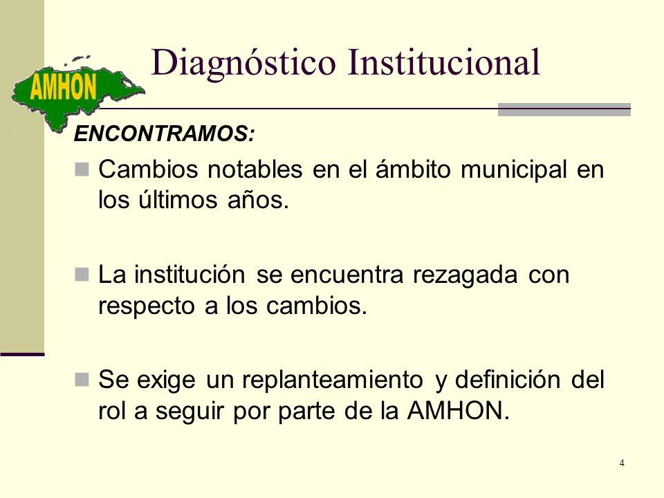 4 Diagnóstico Institucional ENCONTRAMOS: Cambios notables en el ámbito municipal en los últimos años. La institución se encuentra rezagada con respect