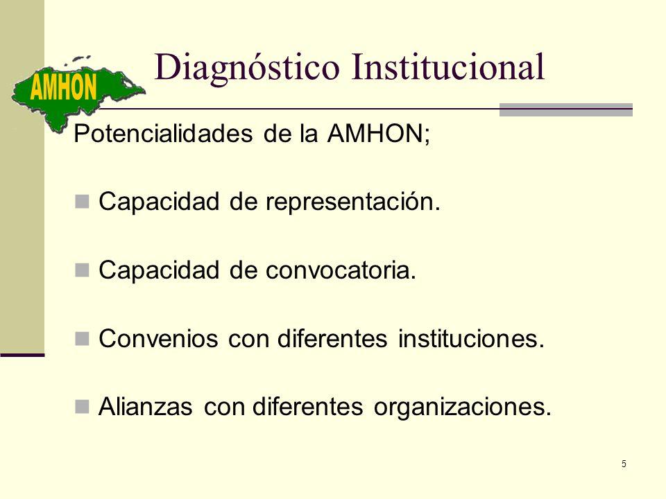 5 Diagnóstico Institucional Potencialidades de la AMHON; Capacidad de representación. Capacidad de convocatoria. Convenios con diferentes institucione