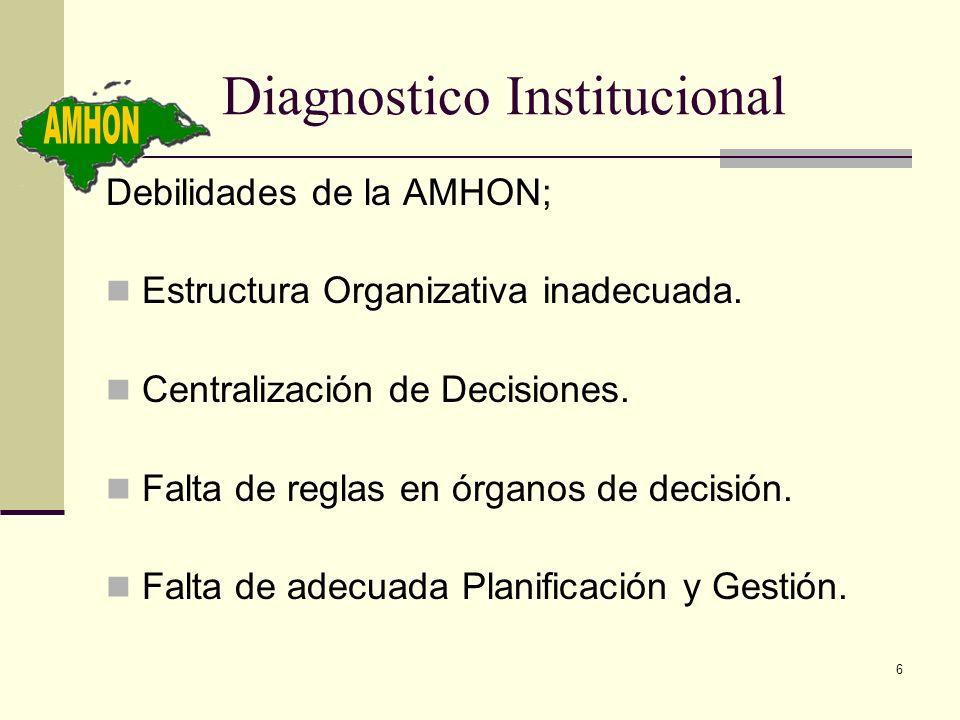 6 Diagnostico Institucional Debilidades de la AMHON; Estructura Organizativa inadecuada. Centralización de Decisiones. Falta de reglas en órganos de d