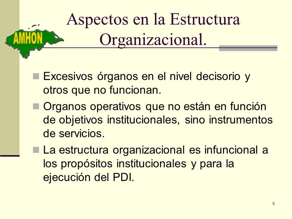 10 Necesidad de cambio en la estructura Organizativa En base a lo definido anteriormente y con la finalidad de adecuar la estructura organizativa de la AMHON a los cambios institucionales en el país y en la institución misma, se propuso un cambio en la estructura organizativa vigente en el año 2002.