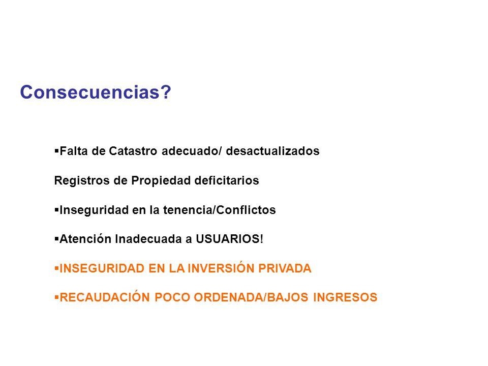Consecuencias? Falta de Catastro adecuado/ desactualizados Registros de Propiedad deficitarios Inseguridad en la tenencia/Conflictos Atención Inadecua