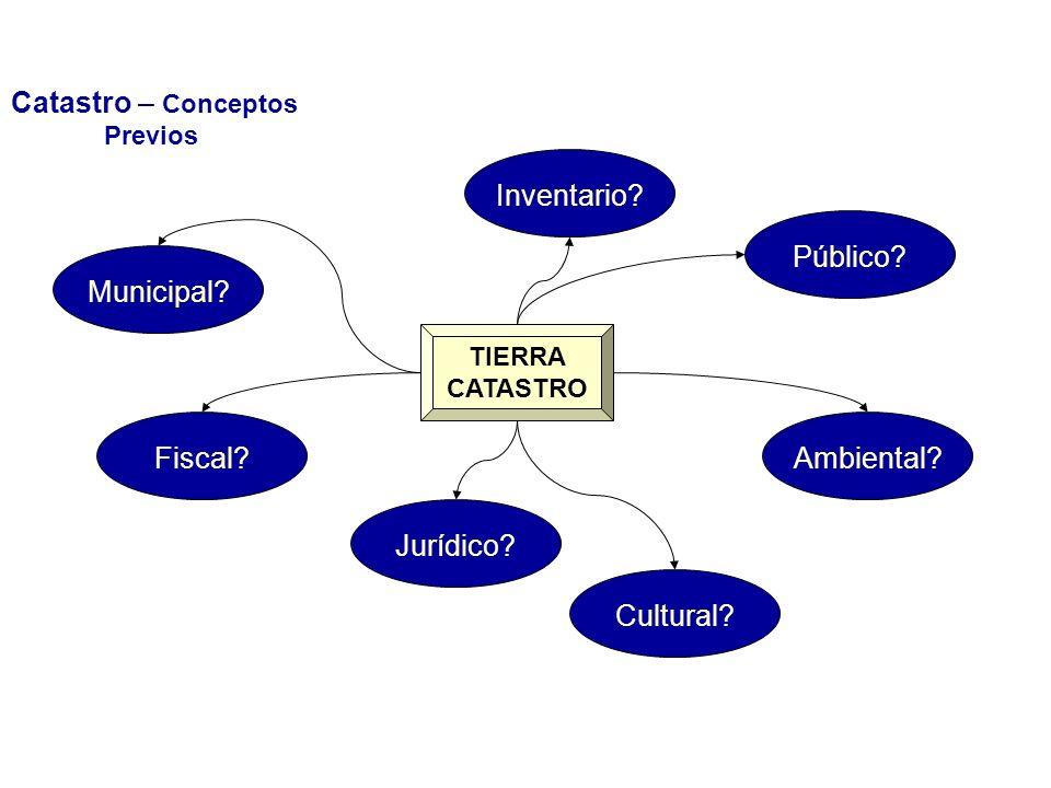 Catastro – Conceptos Previos TIERRA CATASTRO Inventario? Público? Jurídico? Ambiental?Fiscal? Municipal? Cultural?