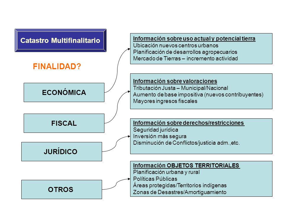 Catastro Multifinalitario FINALIDAD? ECONÓMICA Información sobre uso actual y potencial tierra Ubicación nuevos centros urbanos Planificación de desar