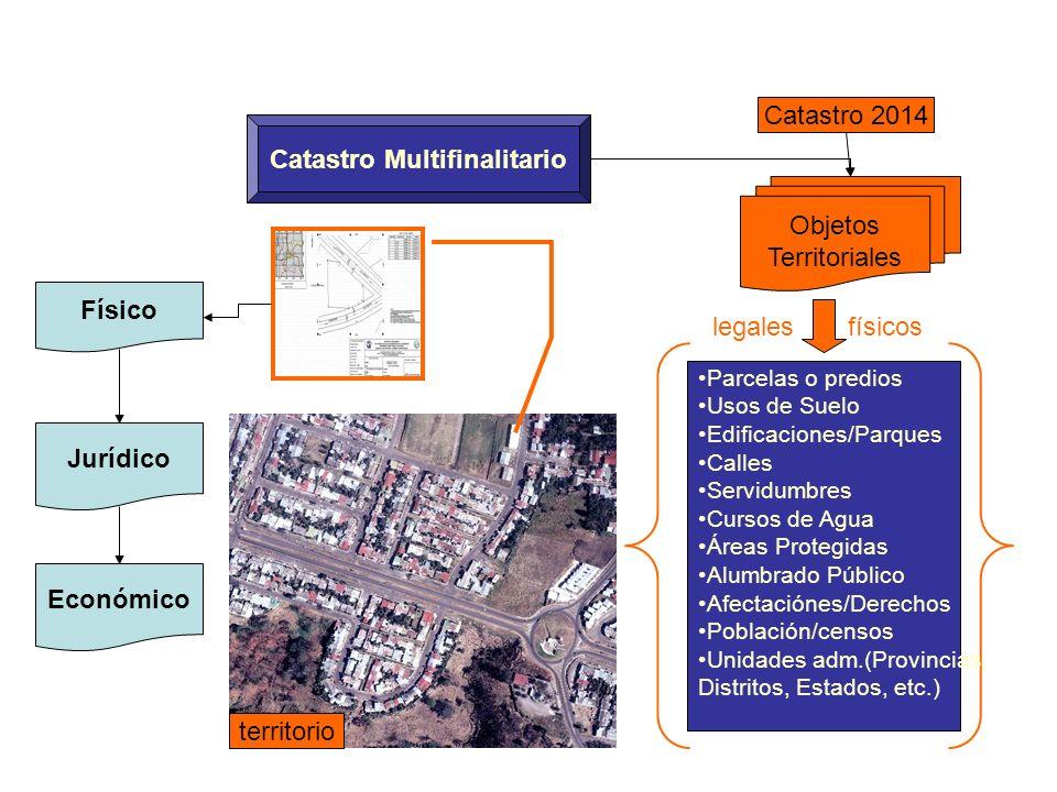 CONCLUSIONES Un sistema catastral integral es una herramienta necesaria para una adecuada planificación pública y privada;y, para la ejecución de todo tipo de programas.