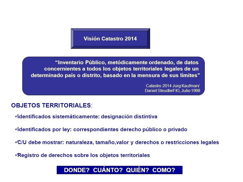 Visión Catastro 2014 identificados sistemáticamente: designación distintiva identificados por ley: correspondientes derecho público o privado C/U debe