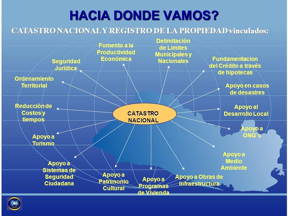 www.cnr.gob.sv CENTRO NACIONAL DE REGISTROS, EL SALVADOR, CENTRO AMERICA