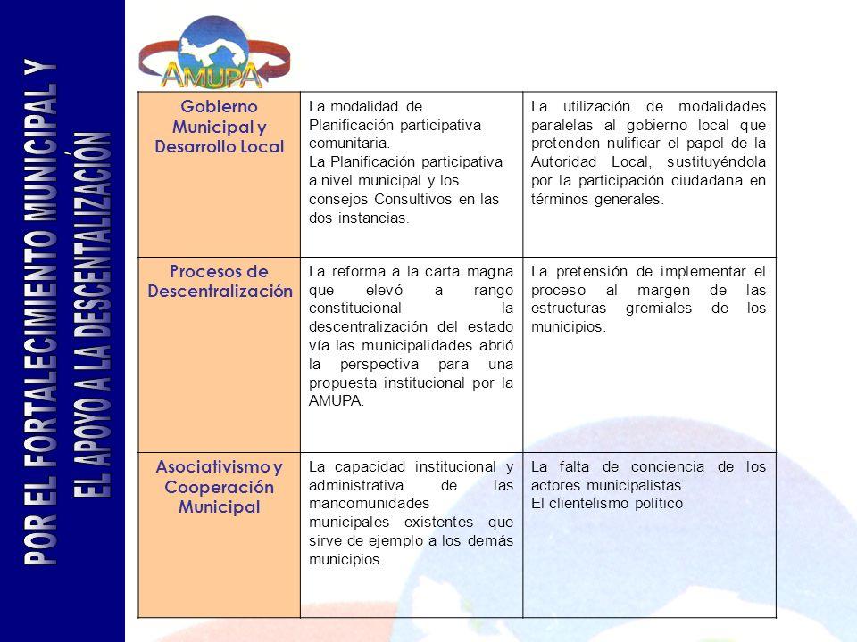 Gobierno Municipal y Desarrollo Local La modalidad de Planificación participativa comunitaria. La Planificación participativa a nivel municipal y los