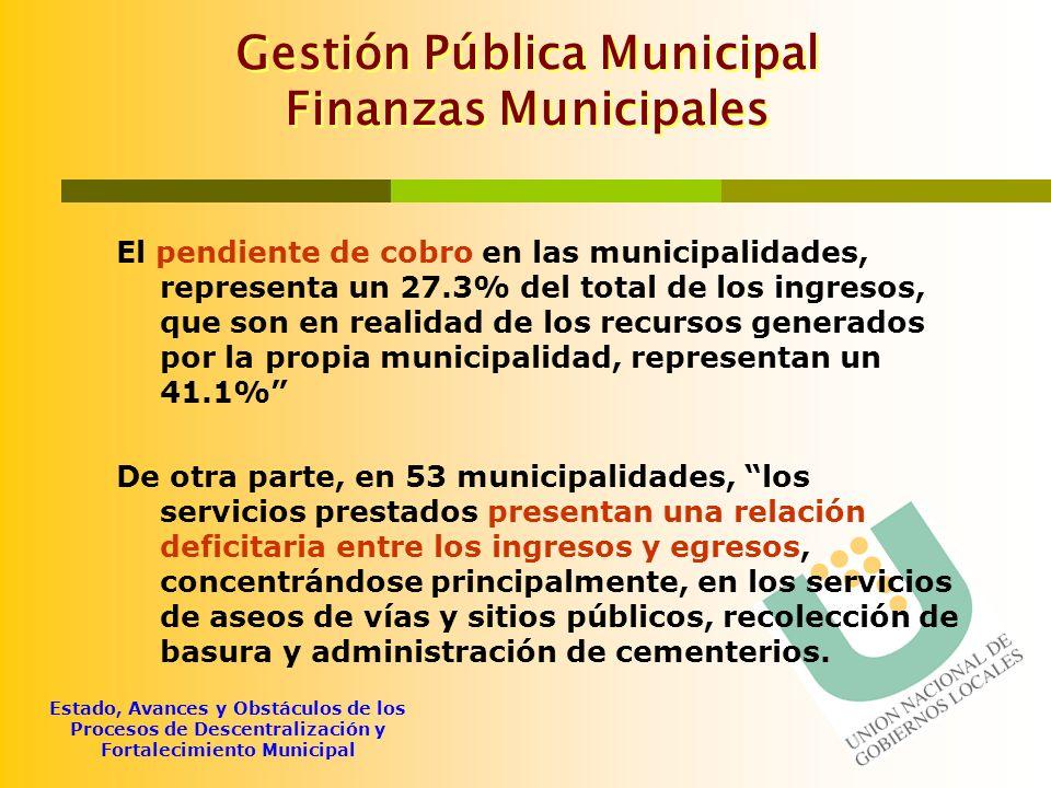 Estado, Avances y Obstáculos de los Procesos de Descentralización y Fortalecimiento Municipal Gestión Pública Municipal Finanzas Municipales El pendie