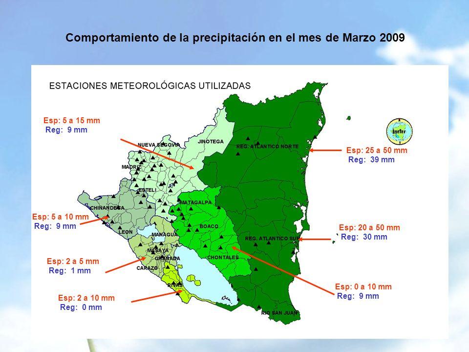 Esp: 5 a 15 mm Reg: 9 mm Esp: 5 a 10 mm Reg: 9 mm Esp: 2 a 5 mm Reg: 1 mm Esp: 2 a 10 mm Reg: 0 mm Esp: 20 a 50 mm Reg: 30 mm Esp: 0 a 10 mm Reg: 9 mm Esp: 25 a 50 mm Reg: 39 mm Comportamiento de la precipitación en el mes de Marzo 2009