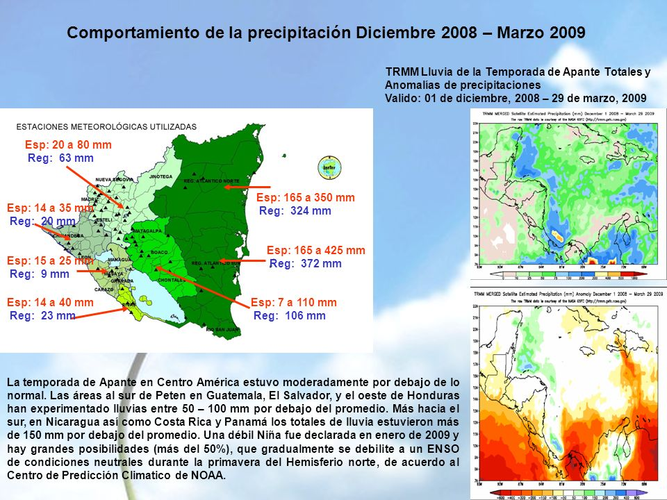Comportamiento de la precipitación Diciembre 2008 – Marzo 2009 Esp: 20 a 80 mm Reg: 63 mm Esp: 14 a 35 mm Reg: 20 mm Esp: 15 a 25 mm Reg: 9 mm Esp: 14 a 40 mm Reg: 23 mm Esp: 165 a 425 mm Reg: 372 mm Esp: 7 a 110 mm Reg: 106 mm Esp: 165 a 350 mm Reg: 324 mm La temporada de Apante en Centro América estuvo moderadamente por debajo de lo normal.