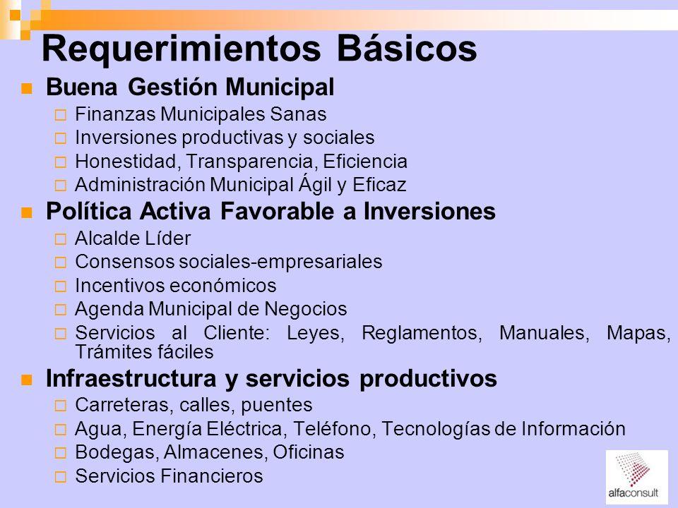 Requerimientos Básicos Buena Gestión Municipal Finanzas Municipales Sanas Inversiones productivas y sociales Honestidad, Transparencia, Eficiencia Adm