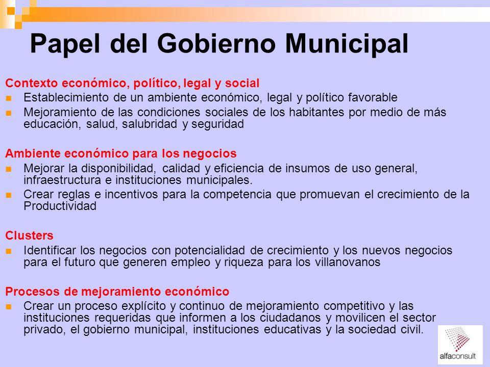 Papel del Gobierno Municipal Contexto económico, político, legal y social Establecimiento de un ambiente económico, legal y político favorable Mejoram