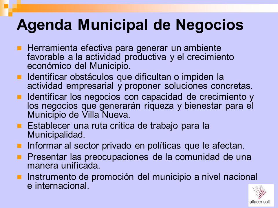 Agenda Municipal de Negocios Herramienta efectiva para generar un ambiente favorable a la actividad productiva y el crecimiento económico del Municipi