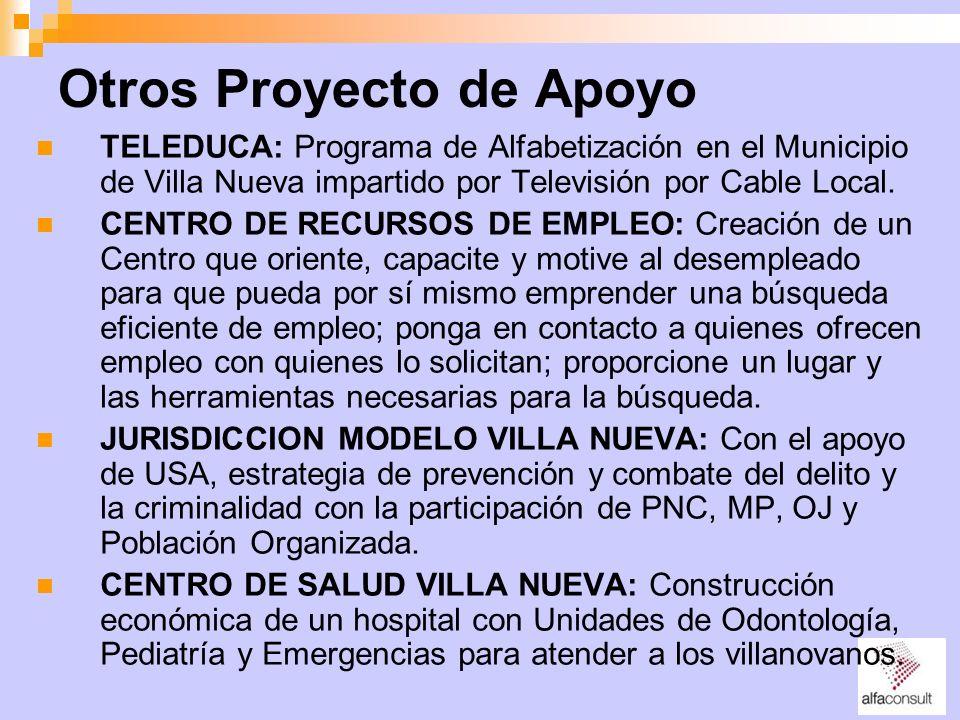 Otros Proyecto de Apoyo TELEDUCA: Programa de Alfabetización en el Municipio de Villa Nueva impartido por Televisión por Cable Local. CENTRO DE RECURS