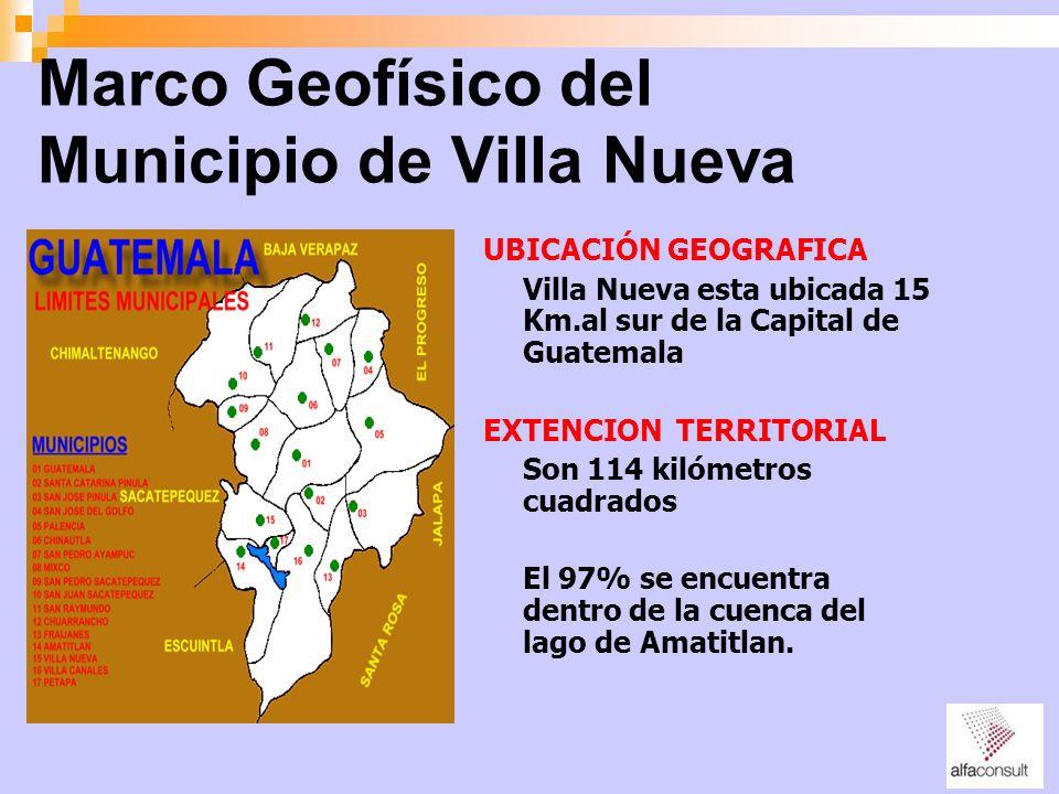Marco Geofísico del Municipio de Villa Nueva UBICACIÓN GEOGRAFICA Villa Nueva esta ubicada 15 Km.al sur de la Capital de Guatemala EXTENCION TERRITORI