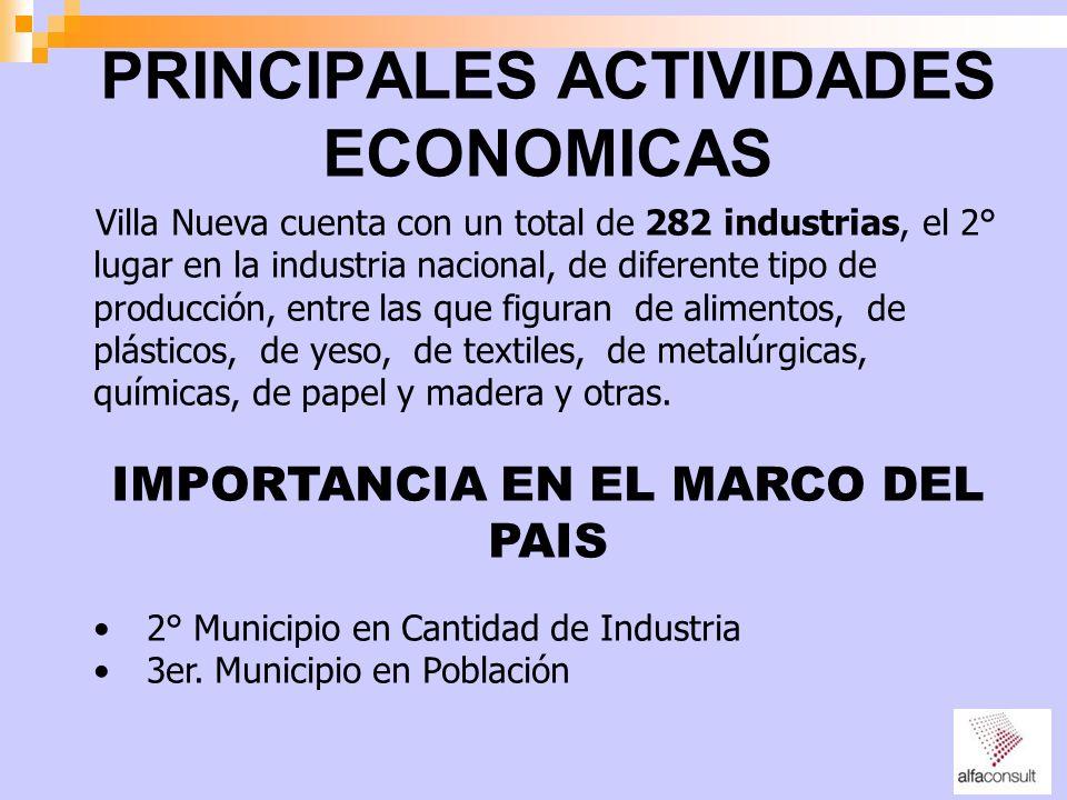 PRINCIPALES ACTIVIDADES ECONOMICAS Villa Nueva cuenta con un total de 282 industrias, el 2° lugar en la industria nacional, de diferente tipo de produ