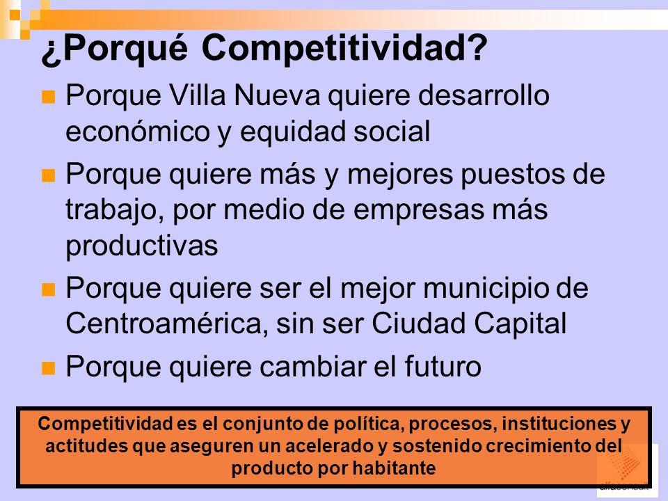 ¿Porqué Competitividad? Porque Villa Nueva quiere desarrollo económico y equidad social Porque quiere más y mejores puestos de trabajo, por medio de e