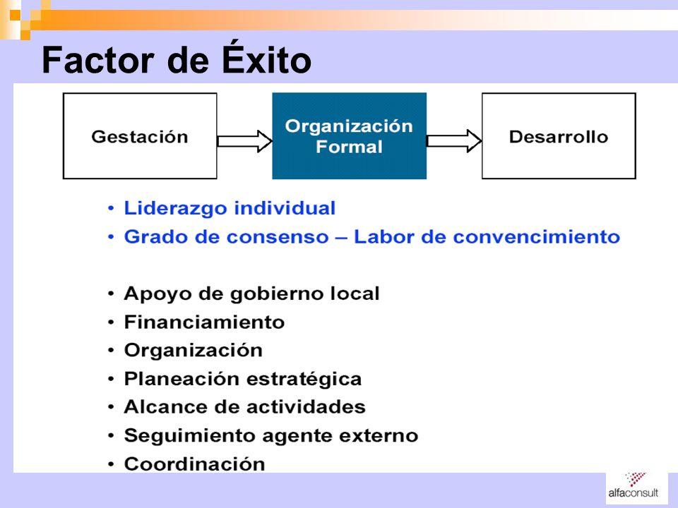Centro Electrónico de Negocios Apertura de un Centro Electrónico de Negocios en Villa Nueva para el encadenamiento de actores económicos en la cadena productiva exportadora villanovana.