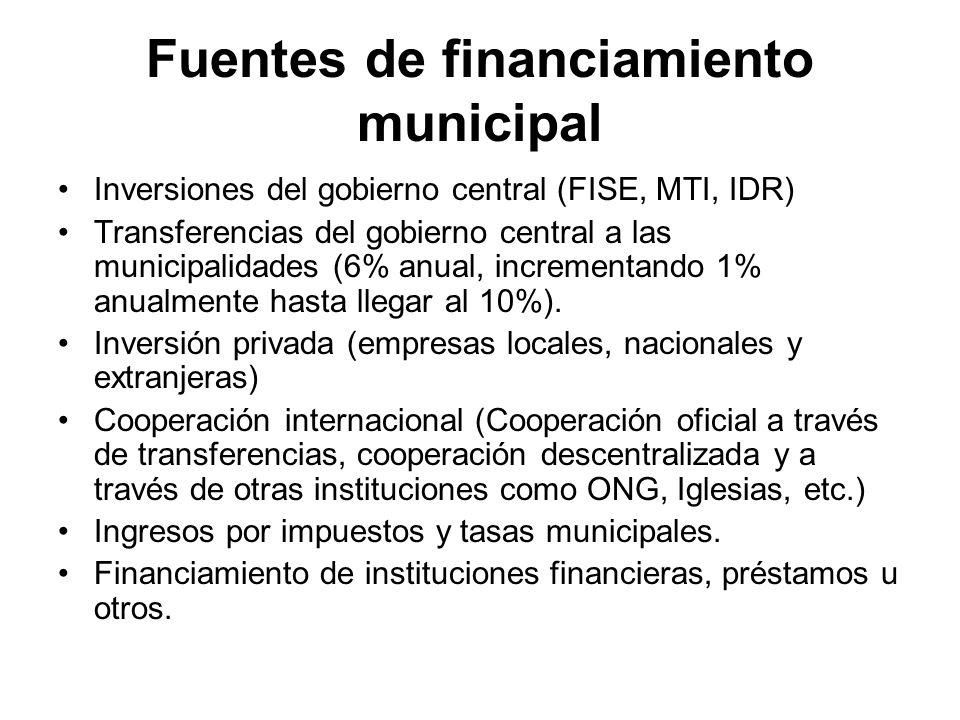 Fuentes de financiamiento municipal Inversiones del gobierno central (FISE, MTI, IDR) Transferencias del gobierno central a las municipalidades (6% an
