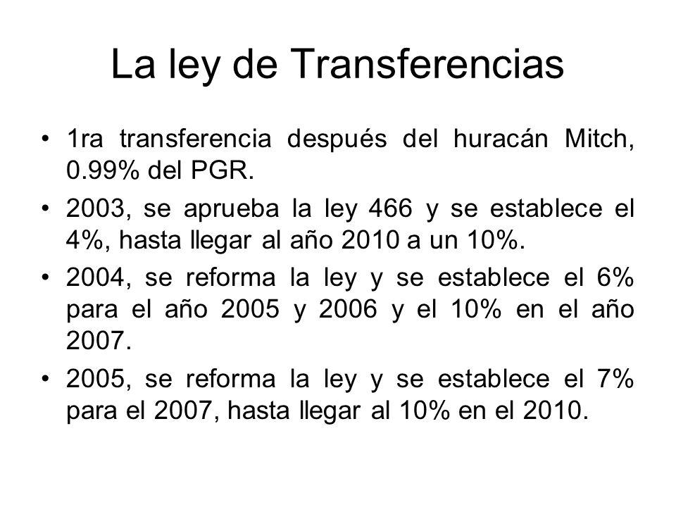 La ley de Transferencias 1ra transferencia después del huracán Mitch, 0.99% del PGR. 2003, se aprueba la ley 466 y se establece el 4%, hasta llegar al