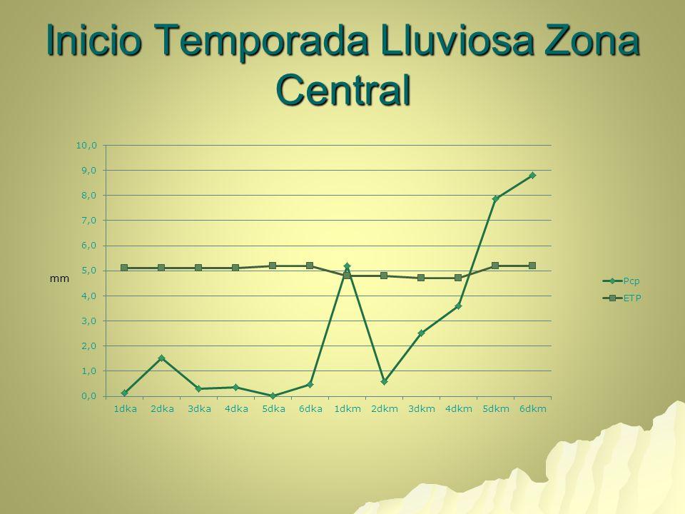 Inicio Temporada Lluviosa Zona Oriental Interior mm