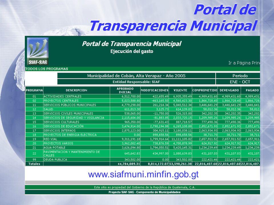 Portal de Transparencia Municipal www.siafmuni.minfin.gob.gt