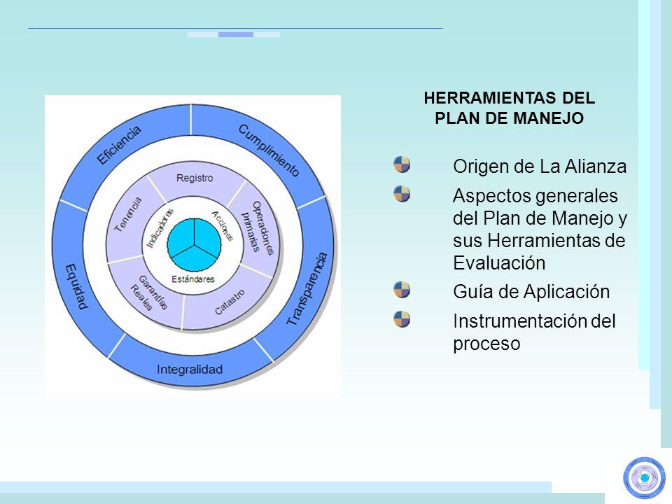 Origen de La Alianza Aspectos generales del Plan de Manejo y sus Herramientas de Evaluación Guía de Aplicación Instrumentación del proceso HERRAMIENTA