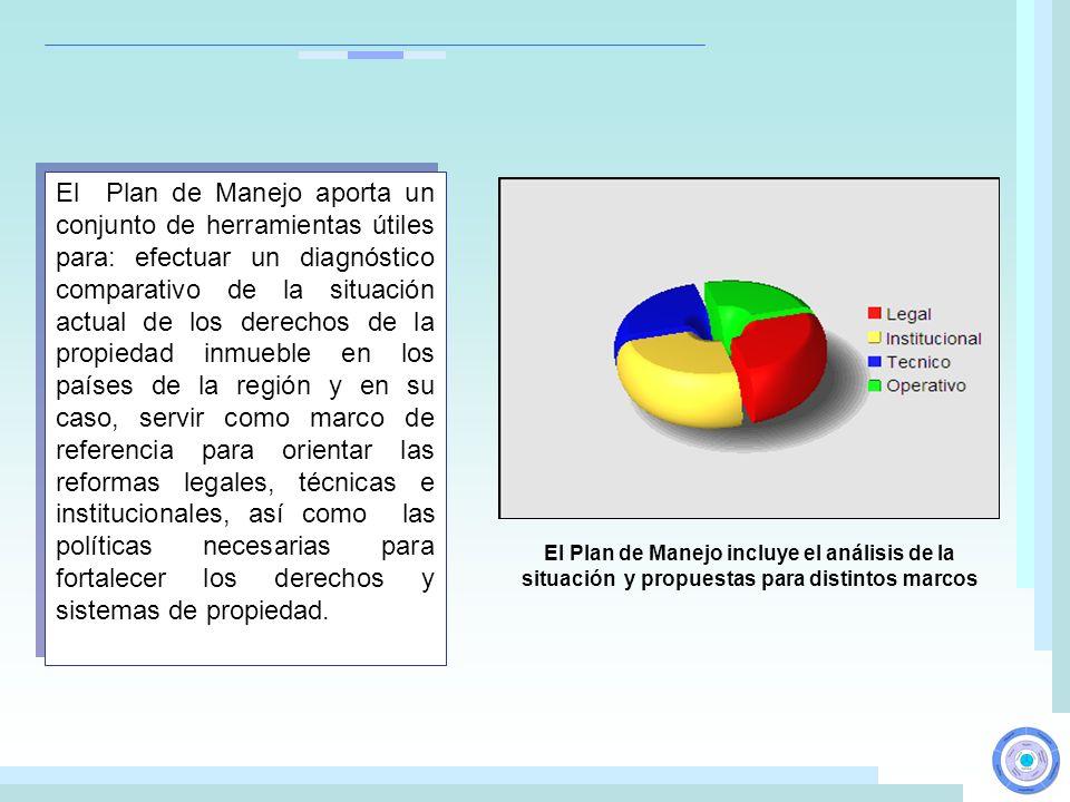 El Plan de Manejo aporta un conjunto de herramientas útiles para: efectuar un diagnóstico comparativo de la situación actual de los derechos de la pro